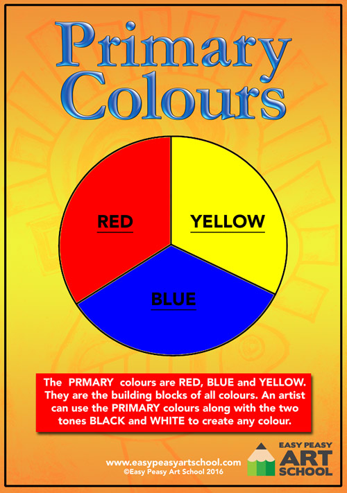 Primary Colour Wheel - Easy Peasy Art School